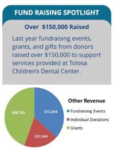 2016-fundraising